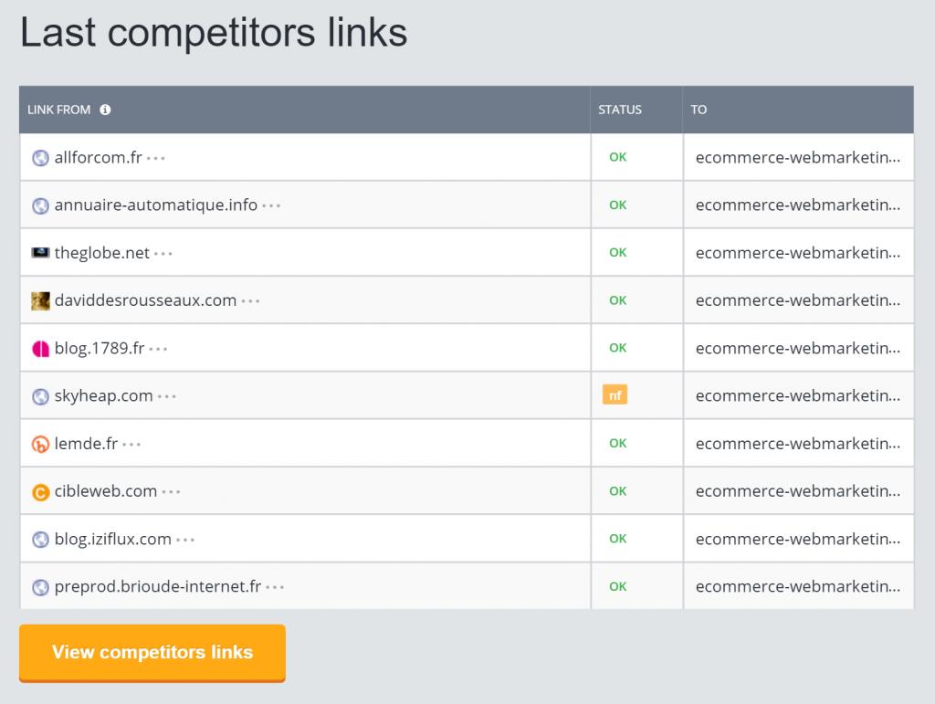 connaitre-derniers-liens-externes-sites-concurrents
