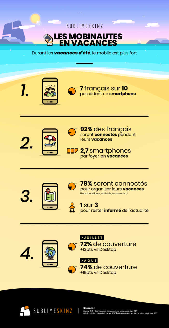 infographie-utilisation-mobile-vacances