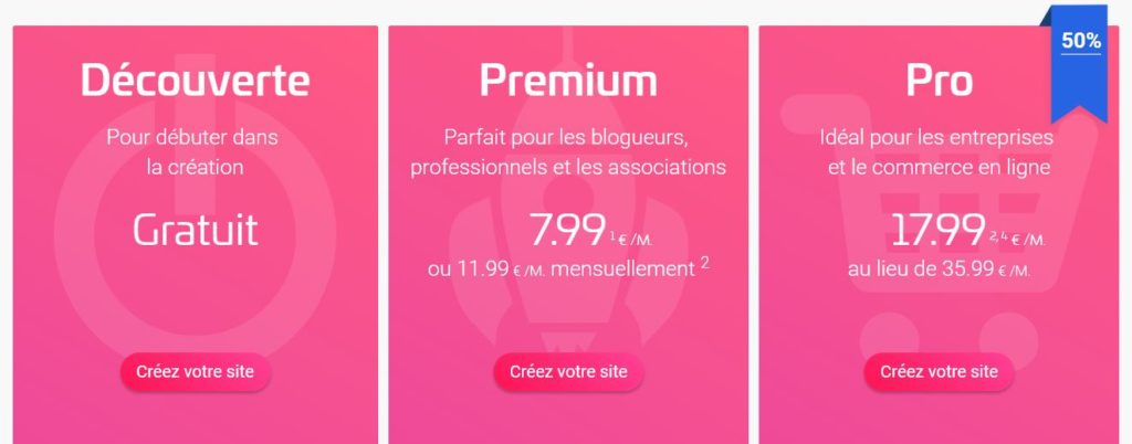 siteW-avis-prix-fonctionnalites